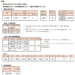 https://www.fukushihoken.metro.tokyo.lg.jp/hodo/saishin/corona2432.files/2432.pdf