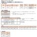 https://www.fukushihoken.metro.tokyo.lg.jp/hodo/saishin/corona2437.files/2437.pdf