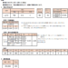 https://www.fukushihoken.metro.tokyo.lg.jp/hodo/saishin/corona2459.files/2459.pdf