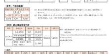 https://www.fukushihoken.metro.tokyo.lg.jp/hodo/saishin/corona2588.files/2588.pdf